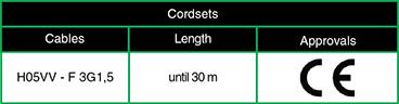 Cordsets
